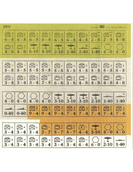 The Fury of Dracula - Vintage Rare edition